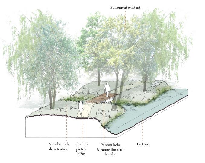Limiteur de débit et vanne  - Aménagement en site inscrit au bord du Loir, Vendôme