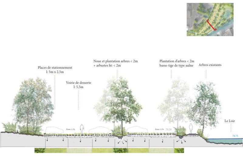 stationnement perméable et noue  - Aménagement en site inscrit au bord du Loir, Vendôme